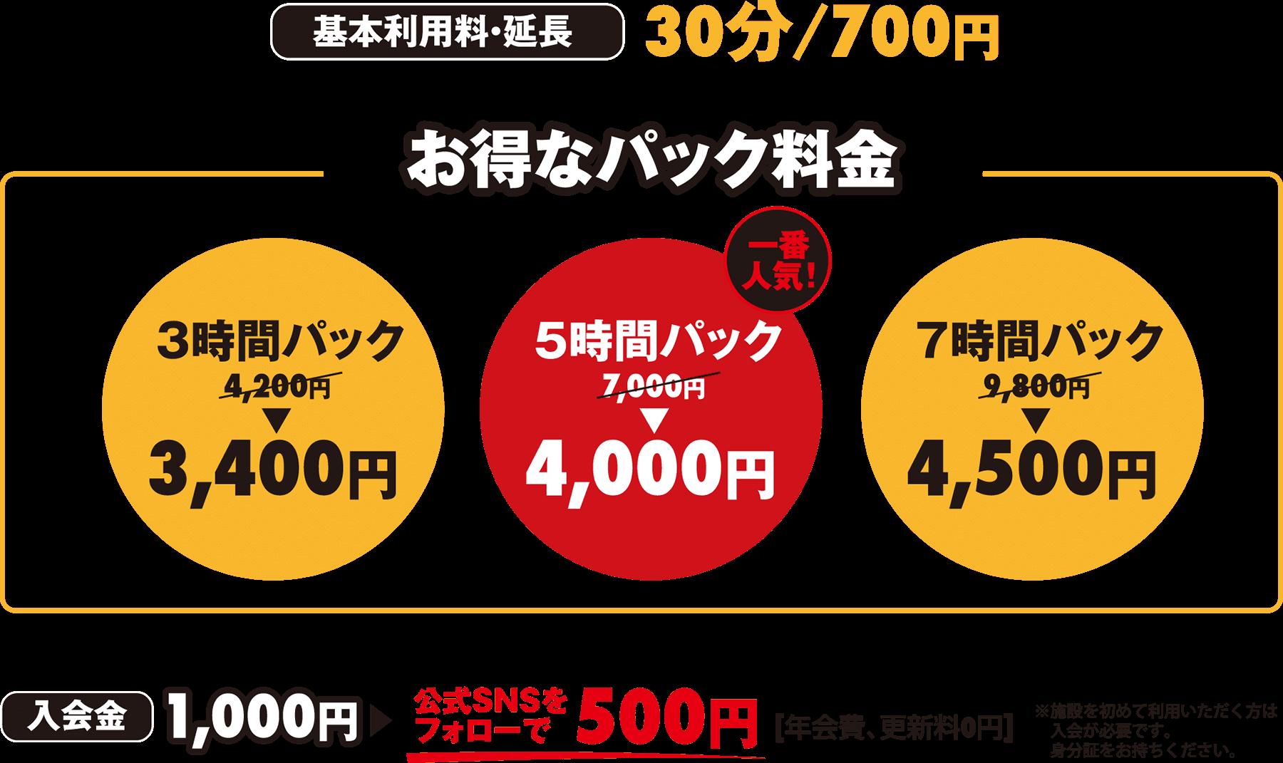 名古屋でサバイバルゲームをするならBrave Point 名古屋店 | 料金案内