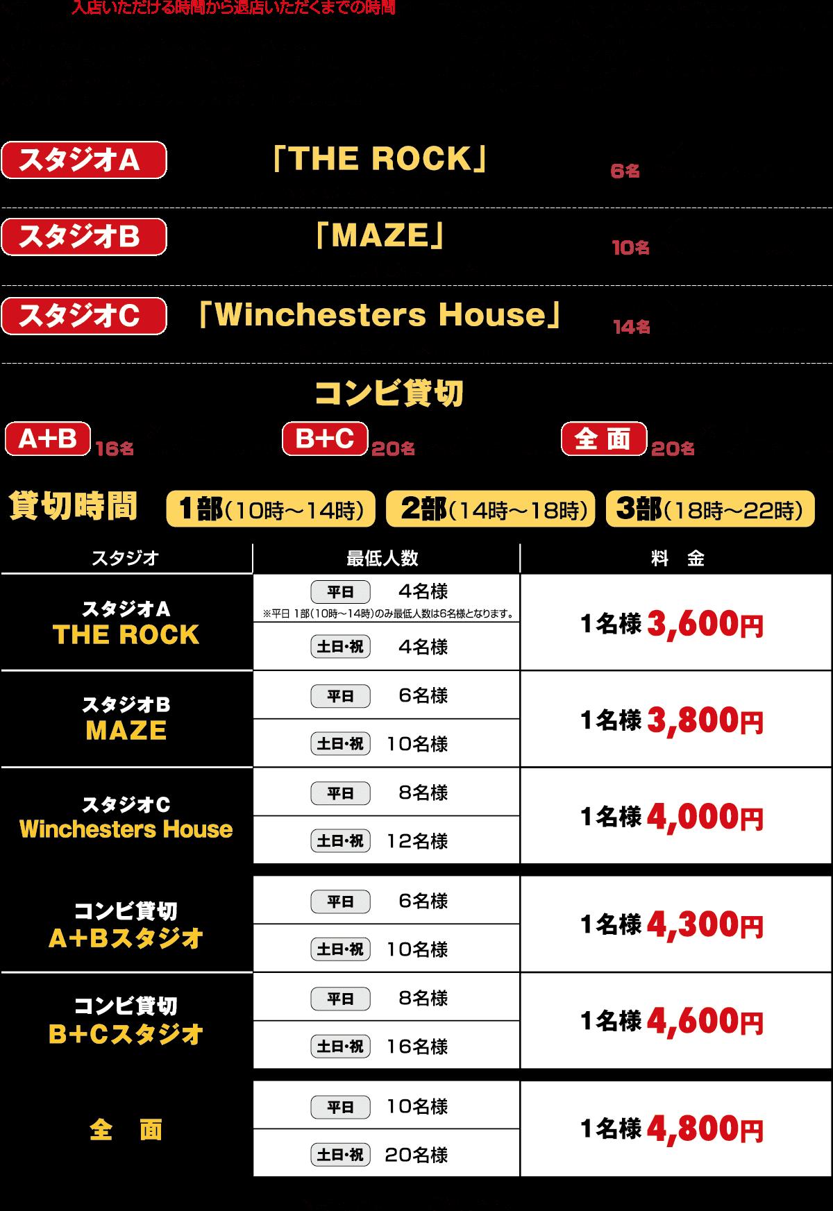名古屋でサバイバルゲームをするならBrave Point 名古屋店 | 貸切案内