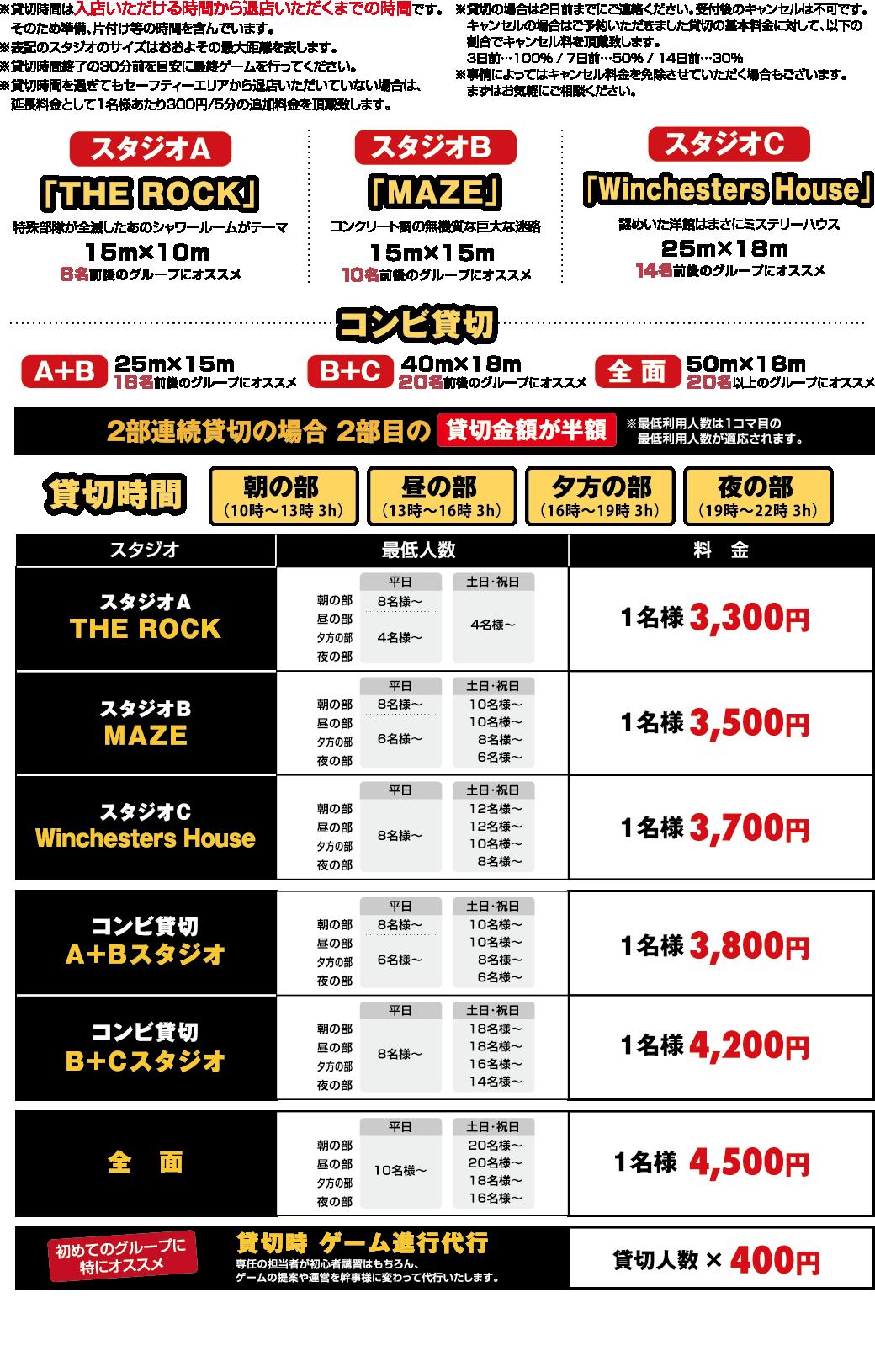 名古屋でサバイバルゲームをするならBrave Point 名古屋店   貸切案内