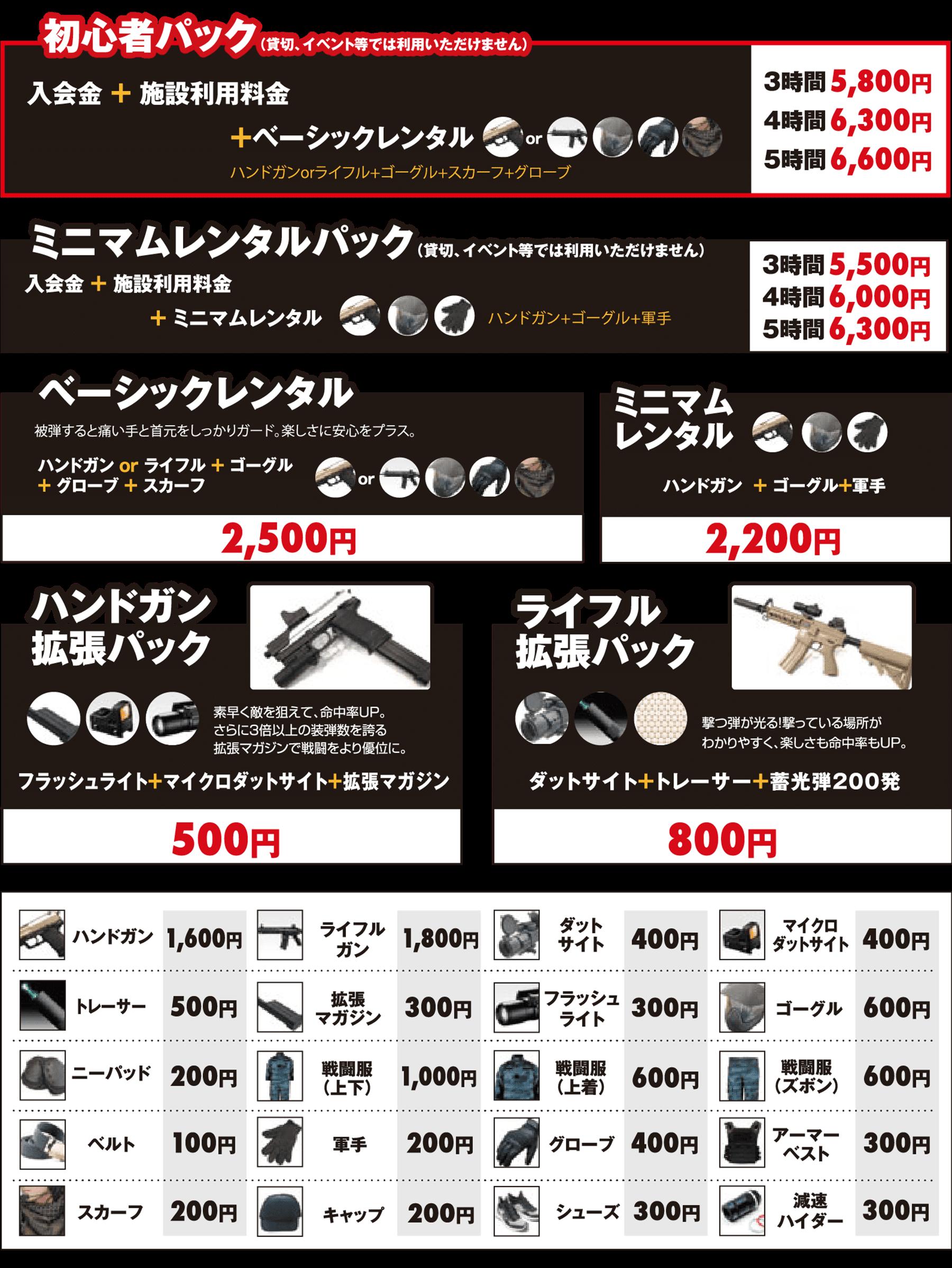 名古屋でサバイバルゲームをするならBrave Point 名古屋店 | レンタル案内